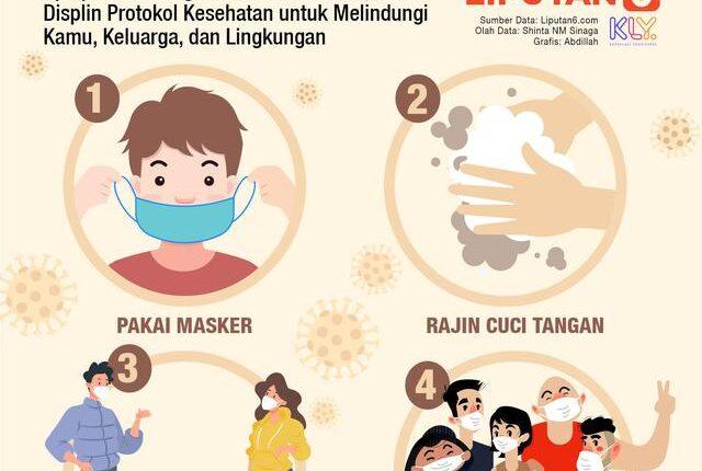 023096400_1590994118-Infografis_DISIPLIN_Protokol_Kesehatan_Harga_Mati